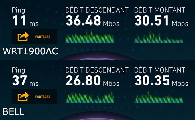 Linksys_WRT1900AC_iPhone4S-speedtest.jpg