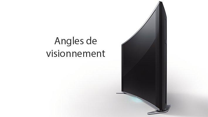 Télévision, angle de visionnement