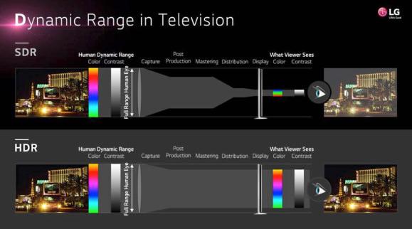 Dynamic-Range-in-Television-LG-presentation.jpg