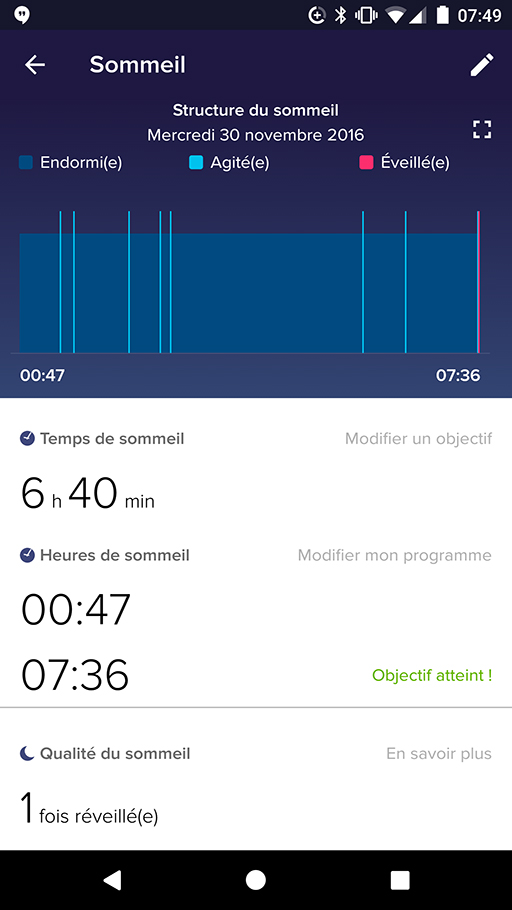 fitbitcharge2-sommeil