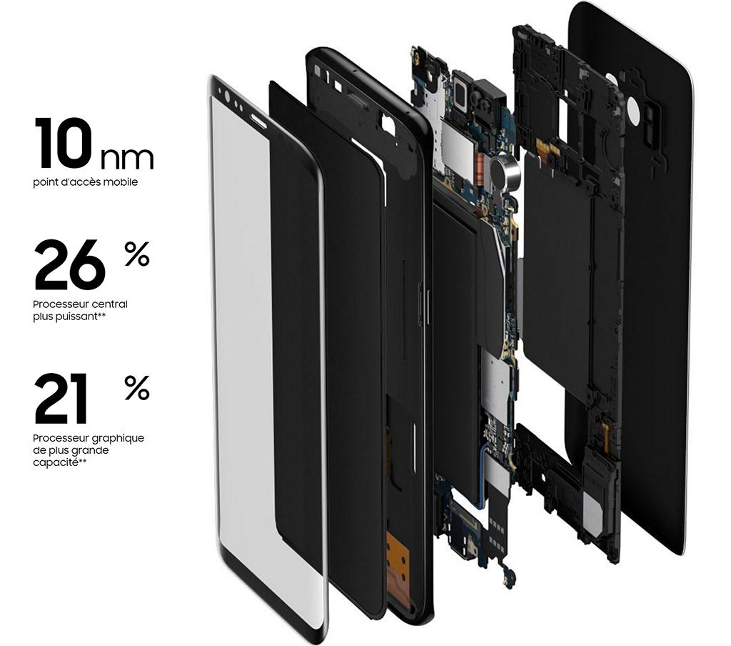 Samsung Galaxy S8 et S8 Plus processeur