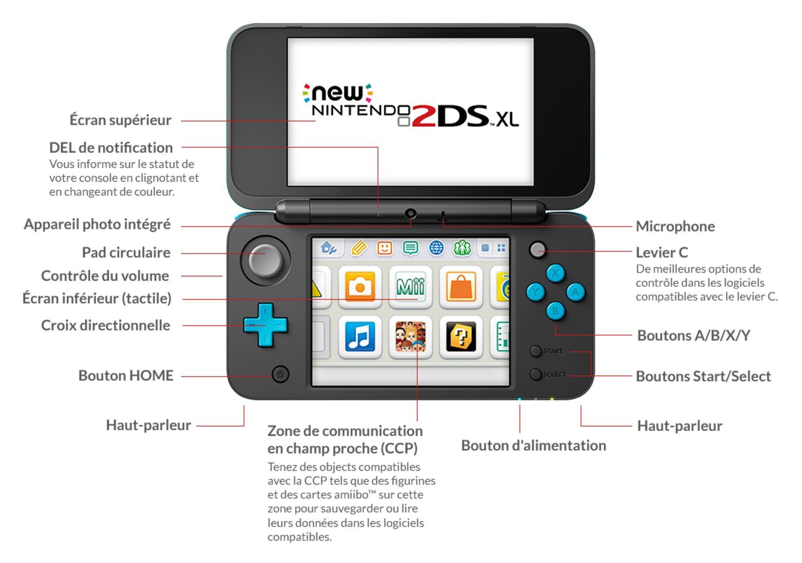 New Nintendo 2DS XL détails