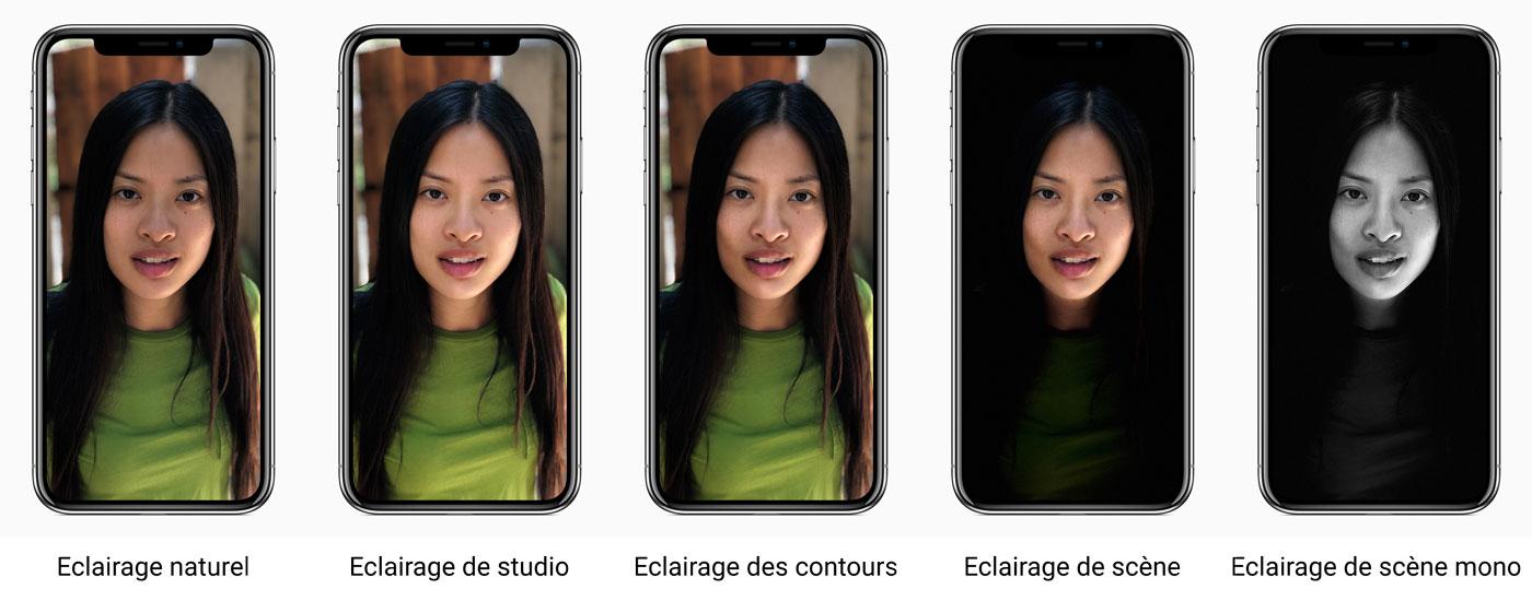 Photographie avec l'iPhone 8, 8 Plus et X