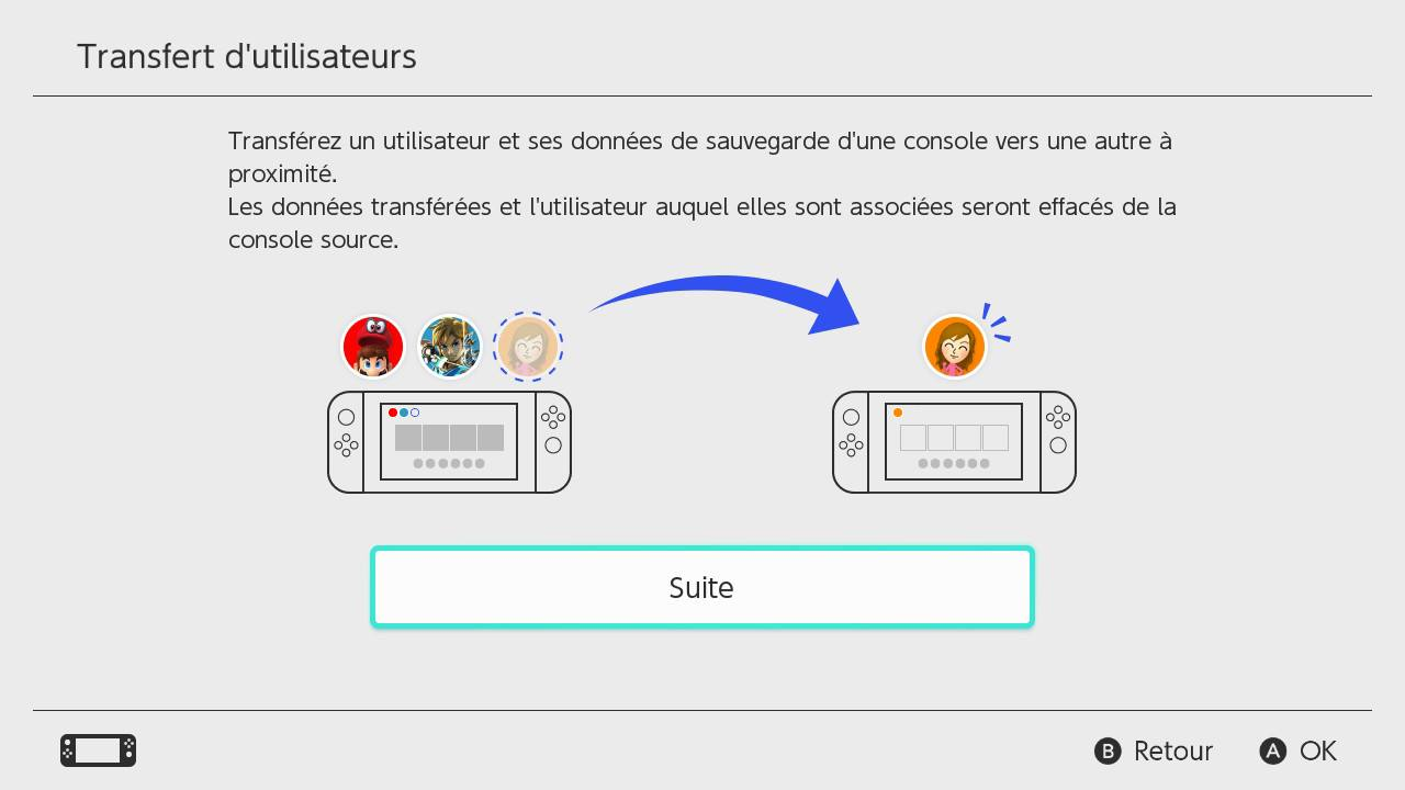 Nintendo Switch transfert