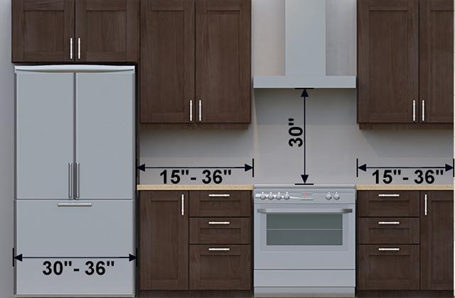 mesures frigo four armoires